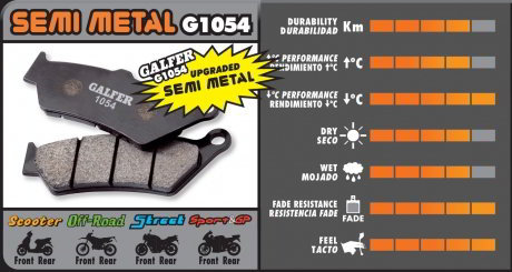 Pastillas de freno moto Galfer semi metalálicas.